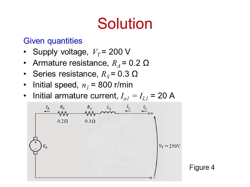Solution Given quantities Supply voltage, VT = 200 V