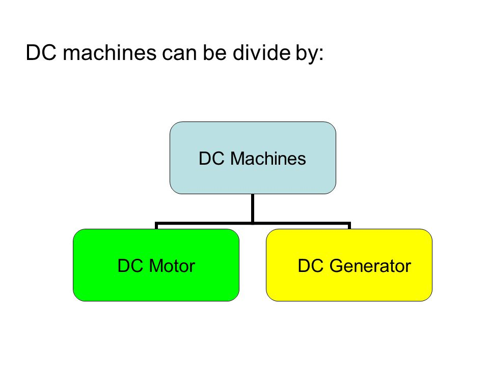 DC machines can be divide by:
