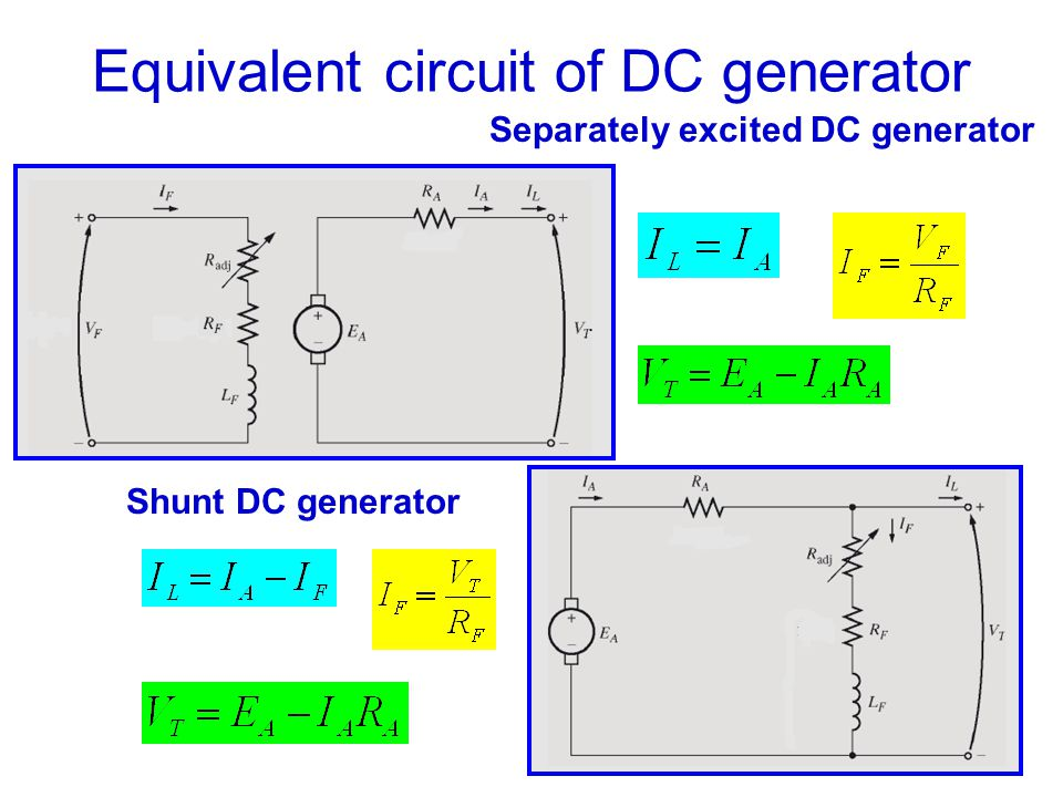 Chapter 6 dc and ac machines ppt video online download equivalent circuit of dc generator cheapraybanclubmaster Choice Image