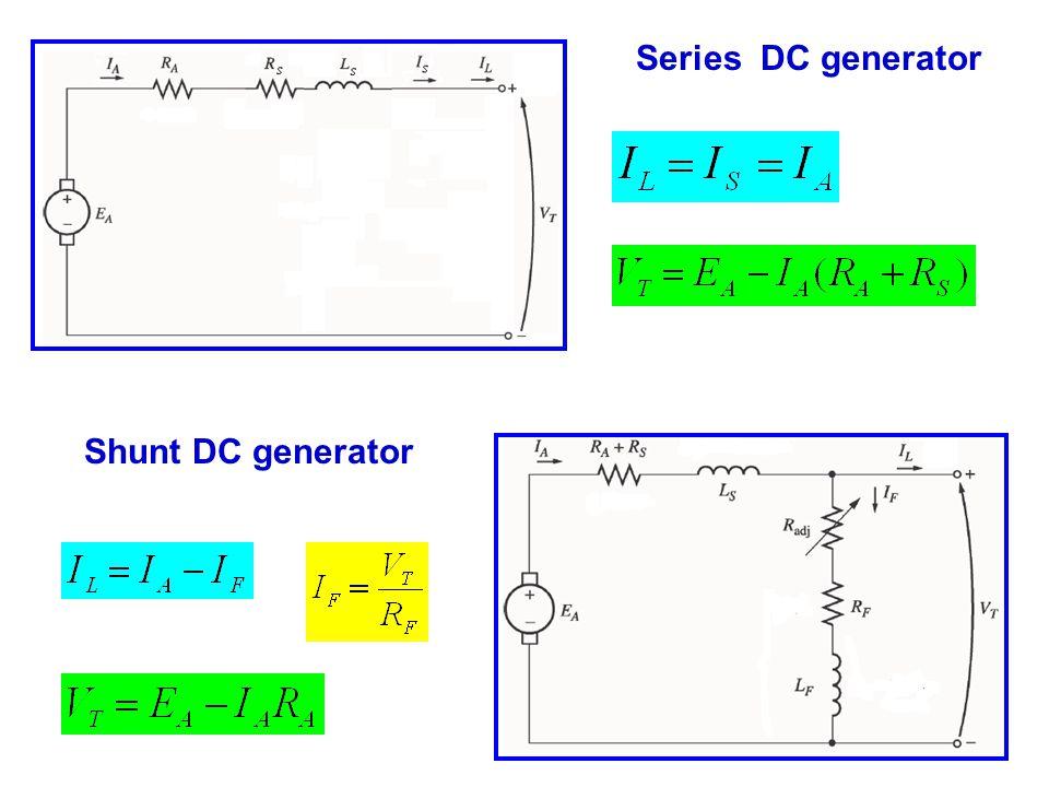 Series DC generator Shunt DC generator