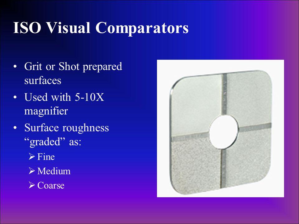 ISO Visual Comparators