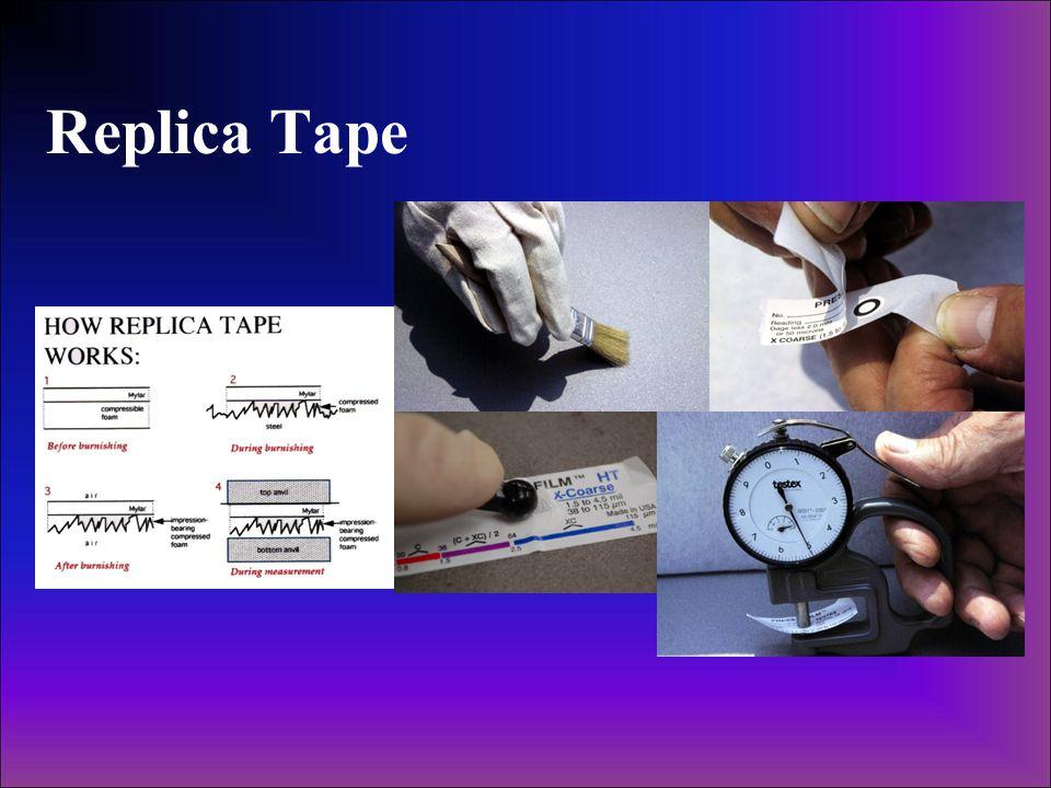 Replica Tape