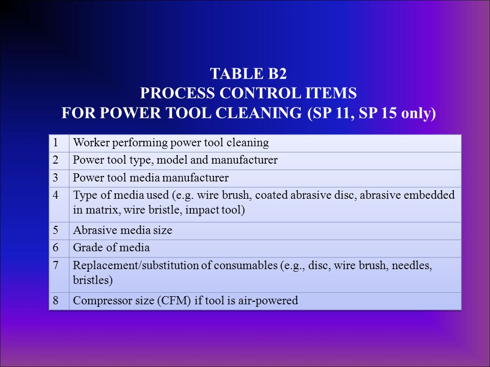 FOR POWER TOOL CLEANING (SP 11, SP 15 only)