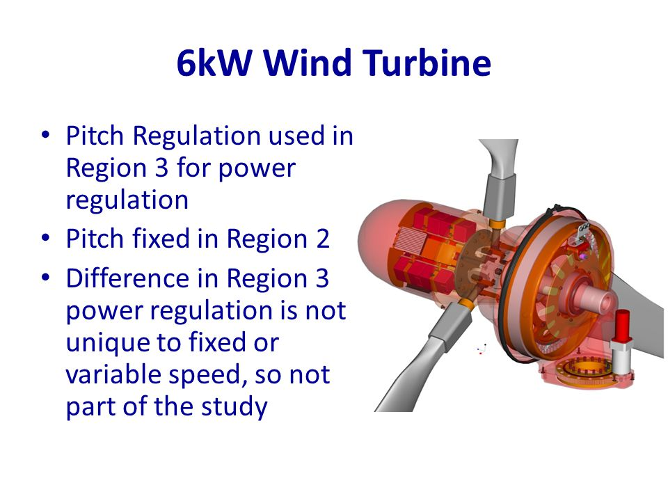 6kW Wind Turbine Pitch Regulation used in Region 3 for power regulation. Pitch fixed in Region 2.