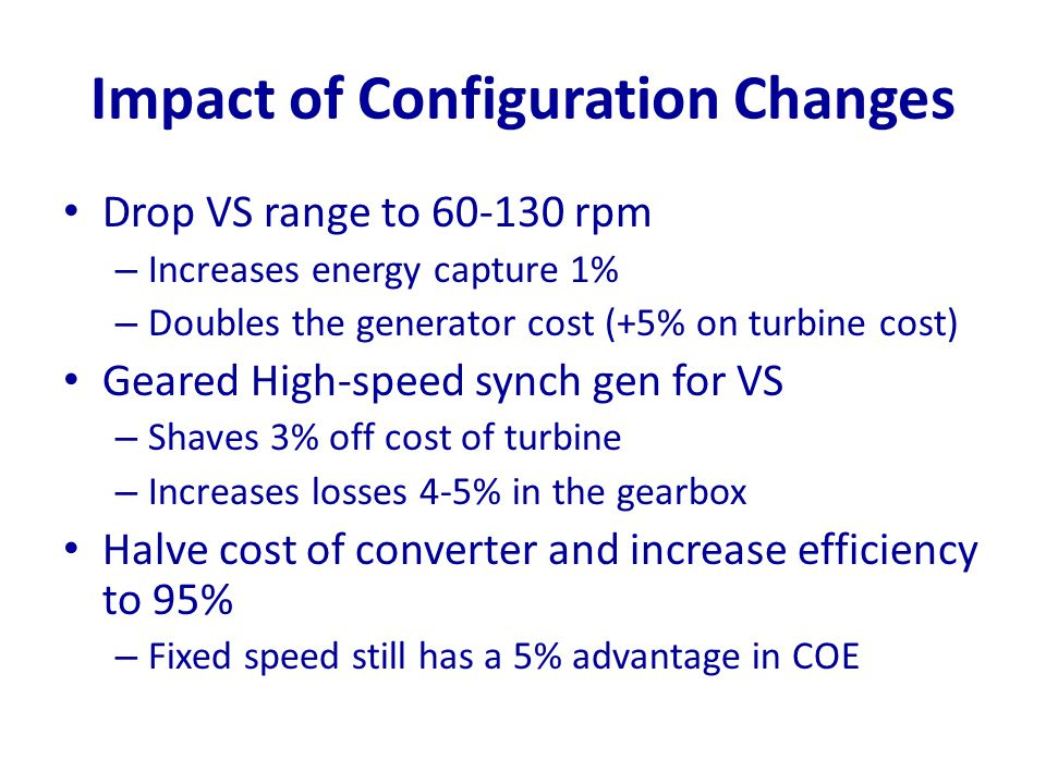 Impact of Configuration Changes