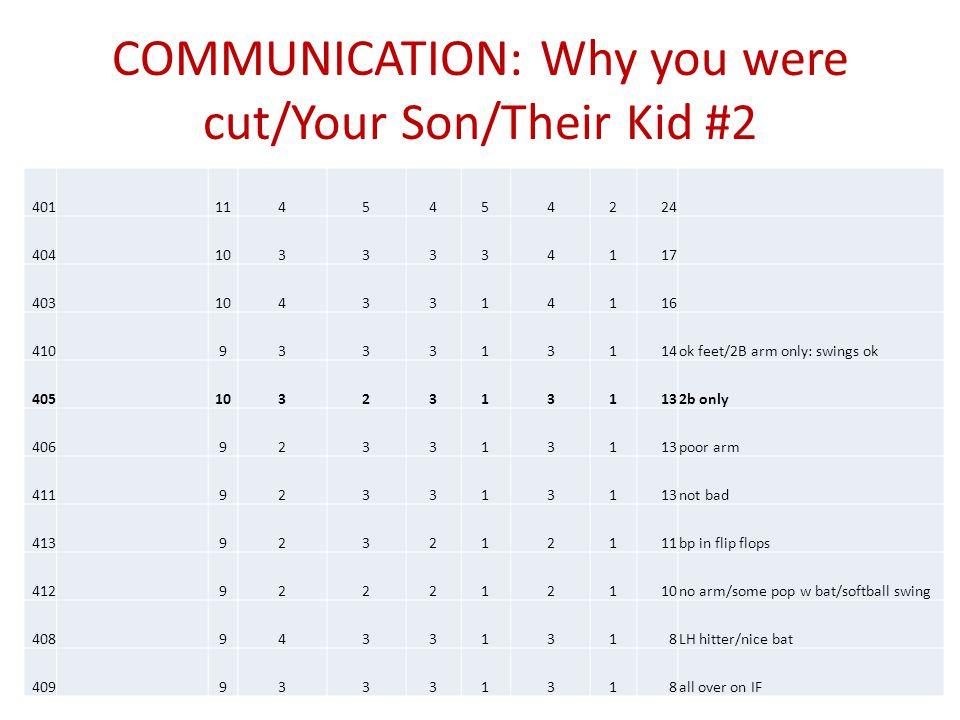 COMMUNICATION: Why you were cut/Your Son/Their Kid #2