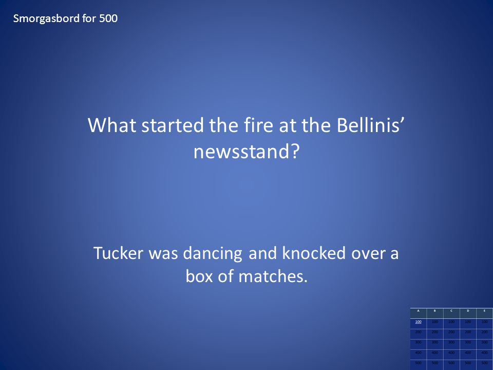 What started the fire at the Bellinis' newsstand