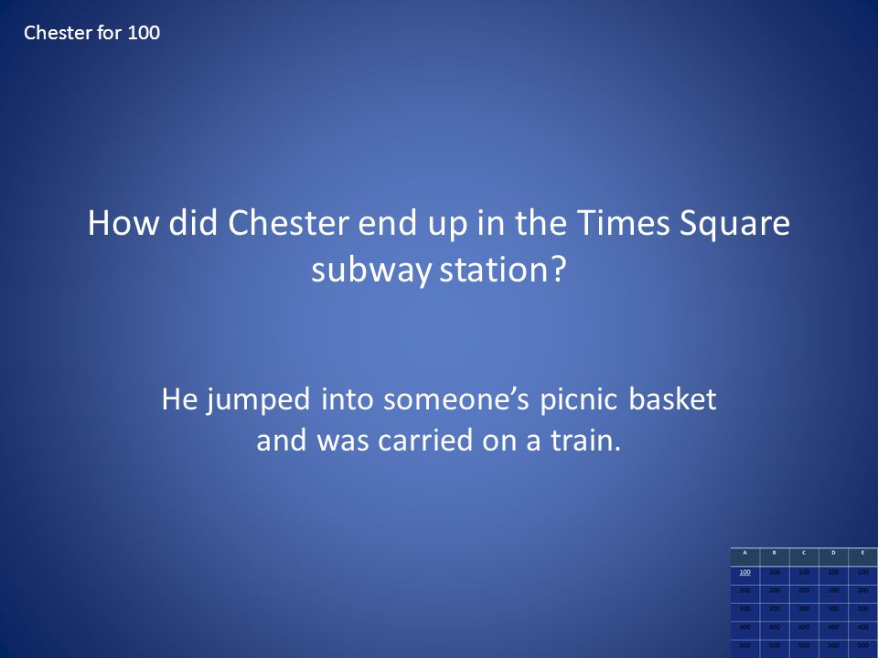 How did Chester end up in the Times Square subway station
