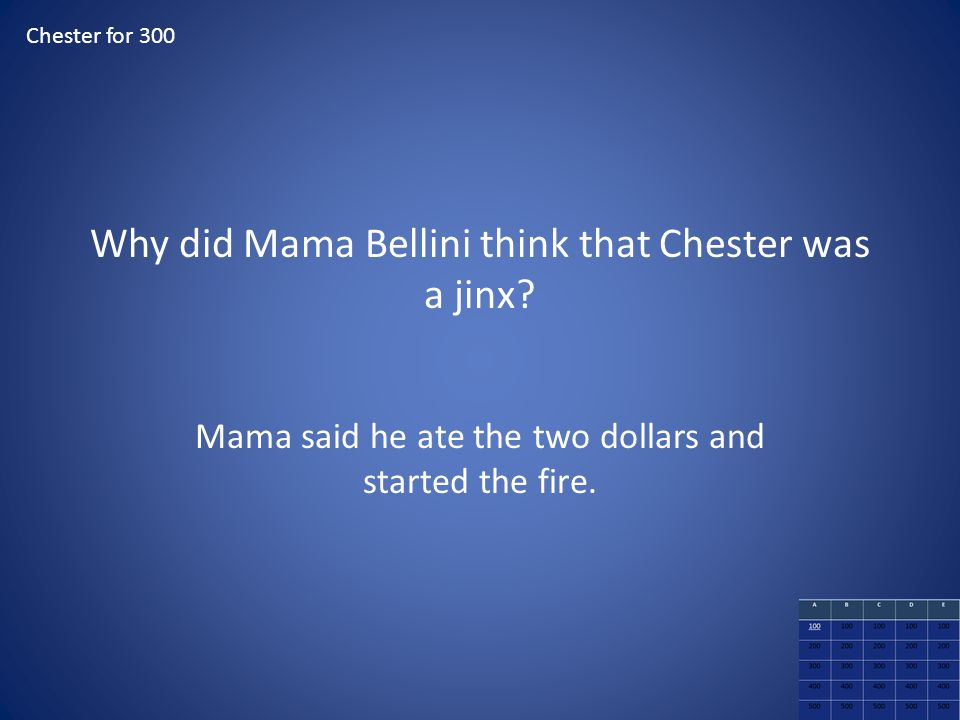 Why did Mama Bellini think that Chester was a jinx