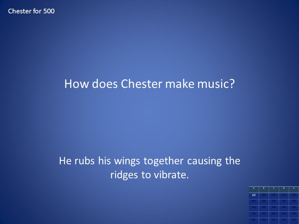 How does Chester make music