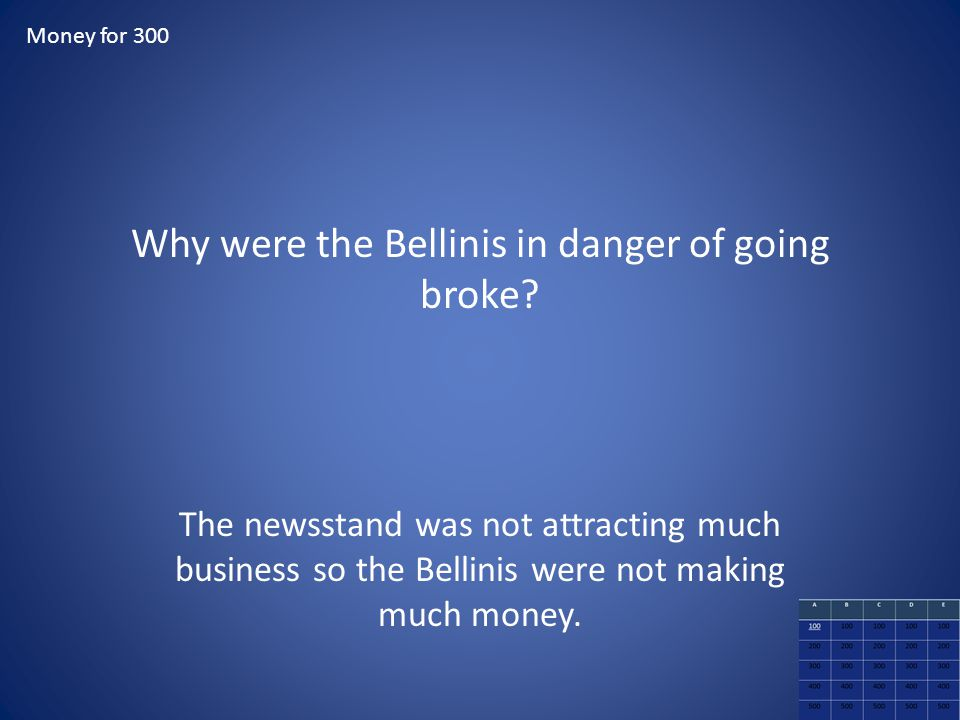 Why were the Bellinis in danger of going broke