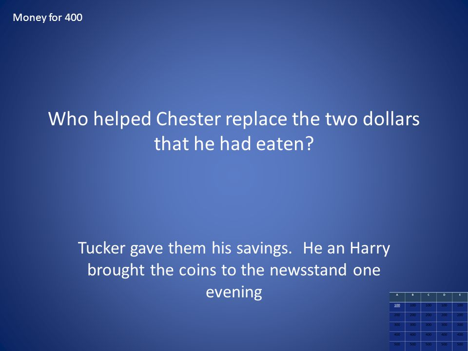 Who helped Chester replace the two dollars that he had eaten