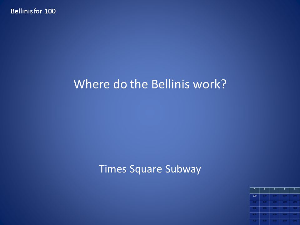 Where do the Bellinis work
