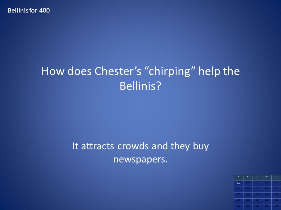 How does Chester's chirping help the Bellinis