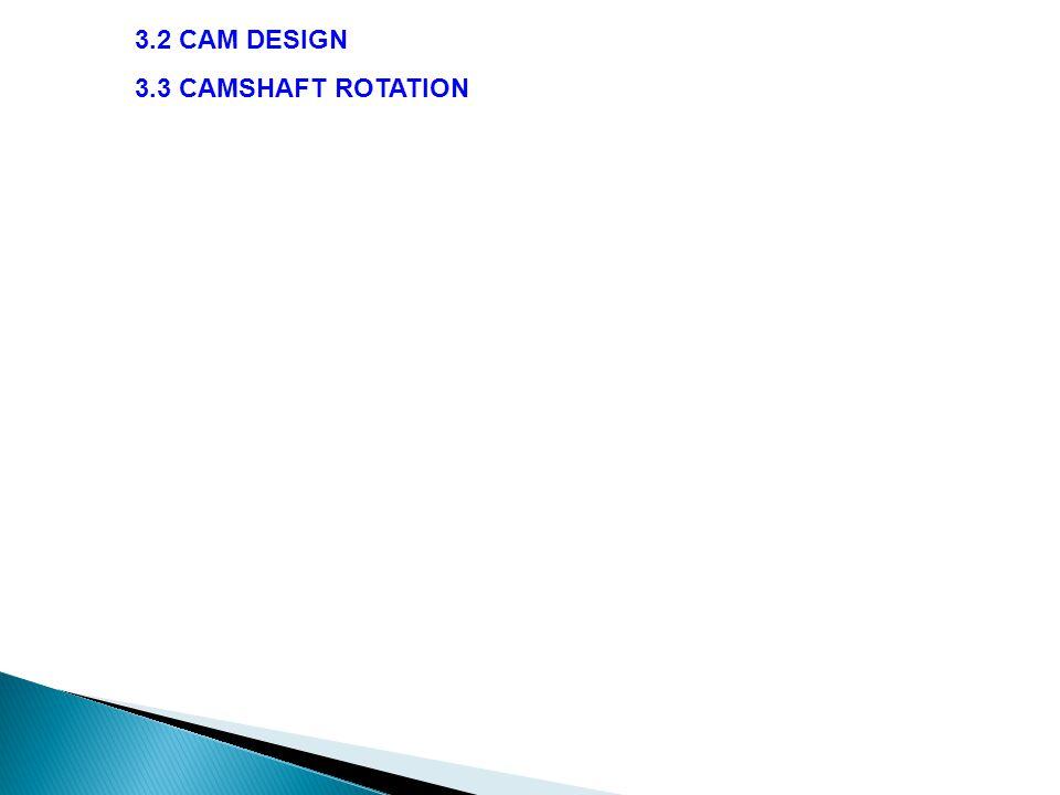 3.2 CAM DESIGN 3.3 CAMSHAFT ROTATION