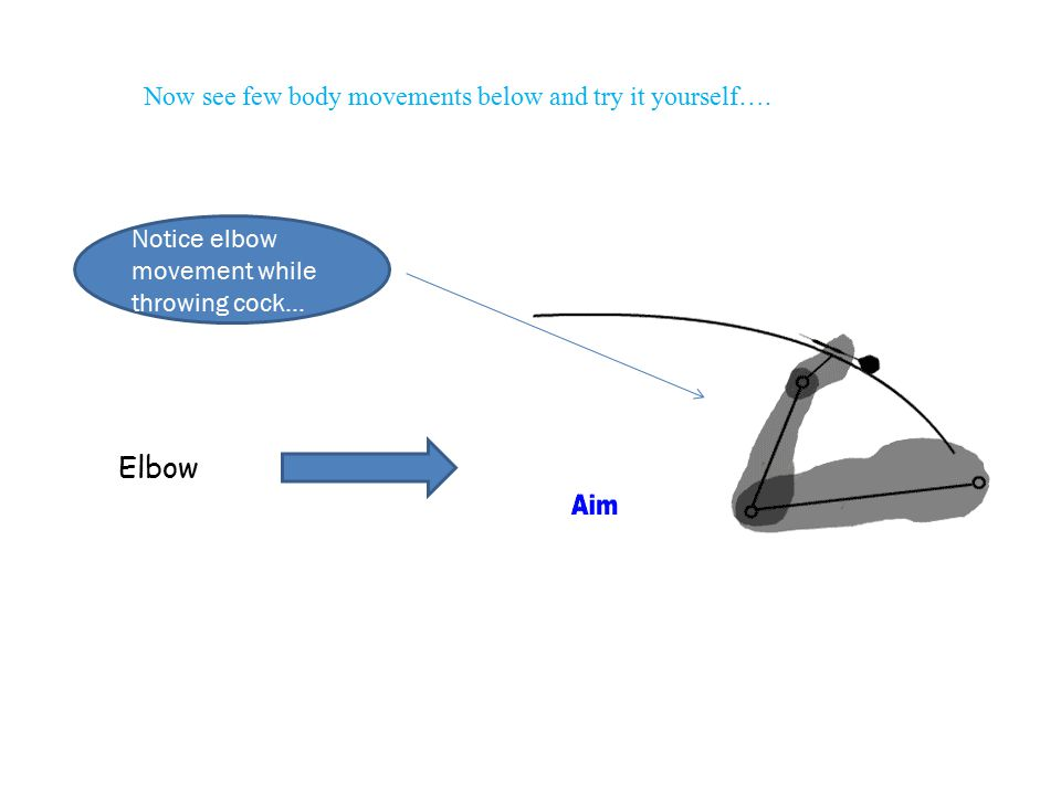 Elbow Now see few body movements below and try it yourself….