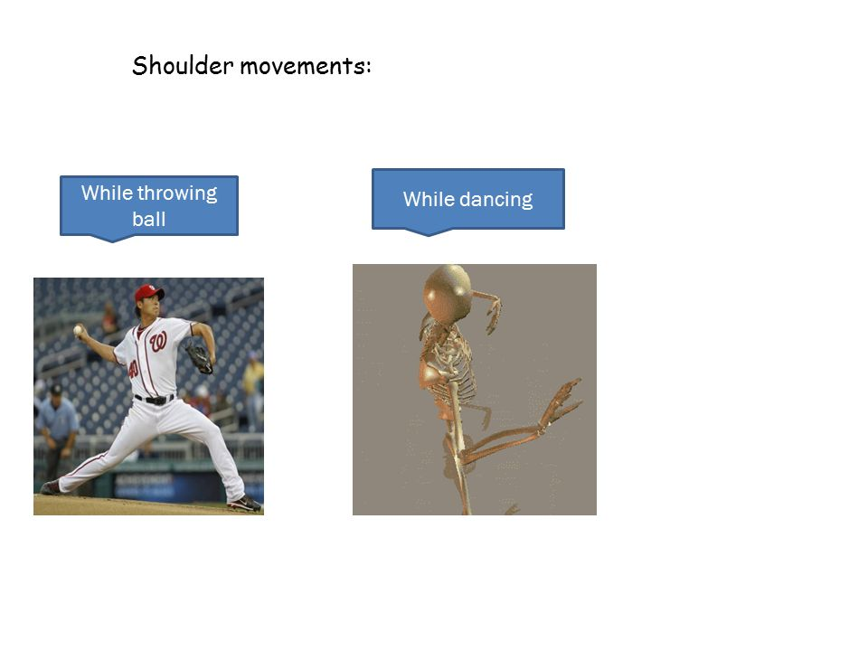 Shoulder movements: While dancing While throwing ball
