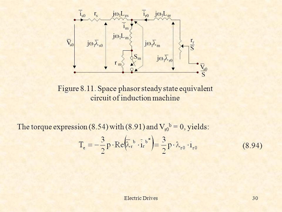 The torque expression (8.54) with (8.91) and Vr0b = 0, yields: (8.94)