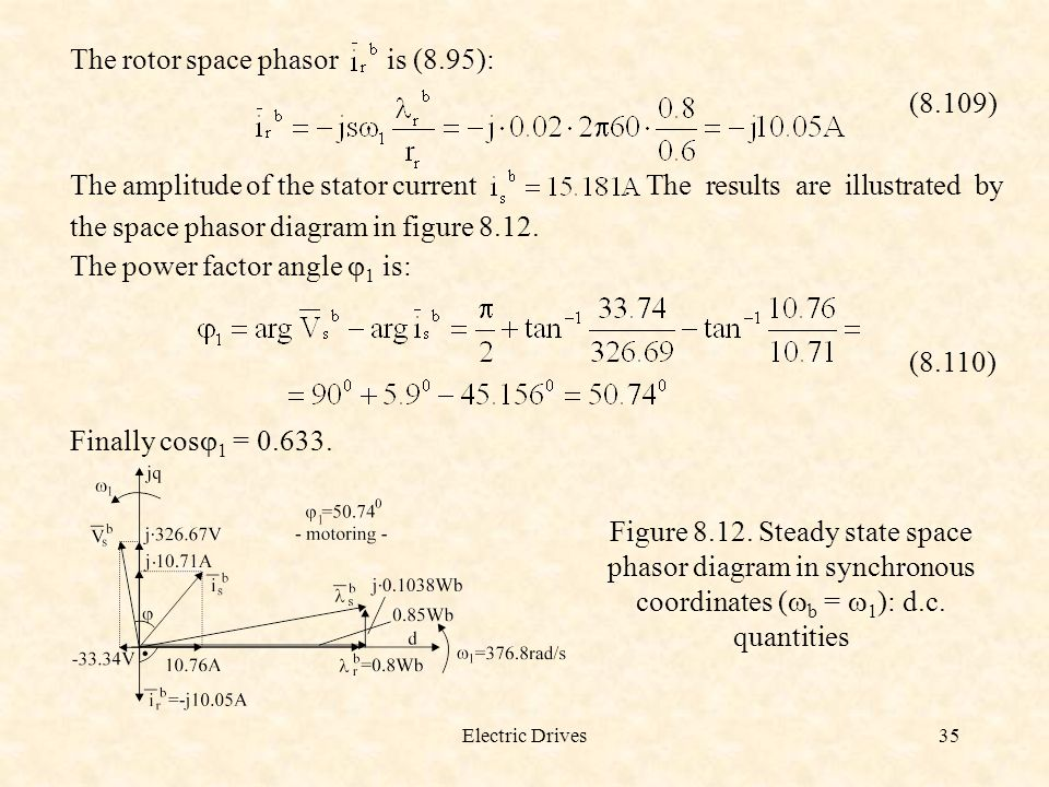 The rotor space phasor is (8.95): (8.109)