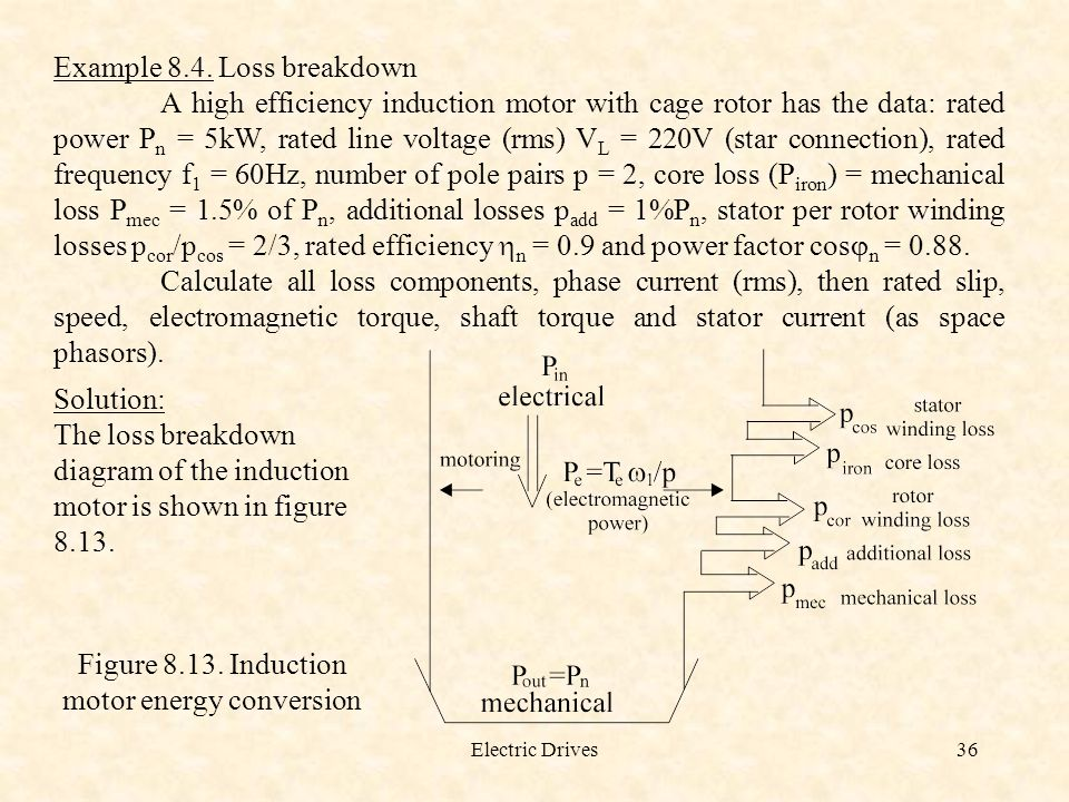 Figure 8.13. Induction motor energy conversion