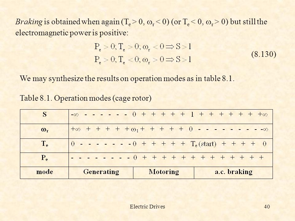 We may synthesize the results on operation modes as in table 8.1.