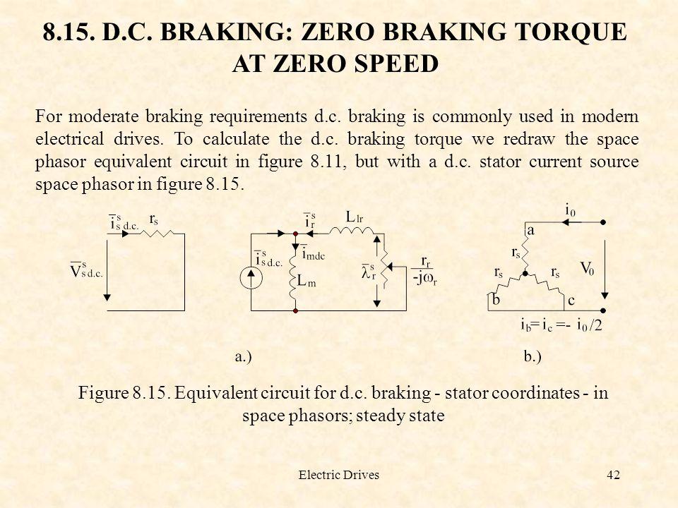 8.15. D.C. BRAKING: ZERO BRAKING TORQUE AT ZERO SPEED