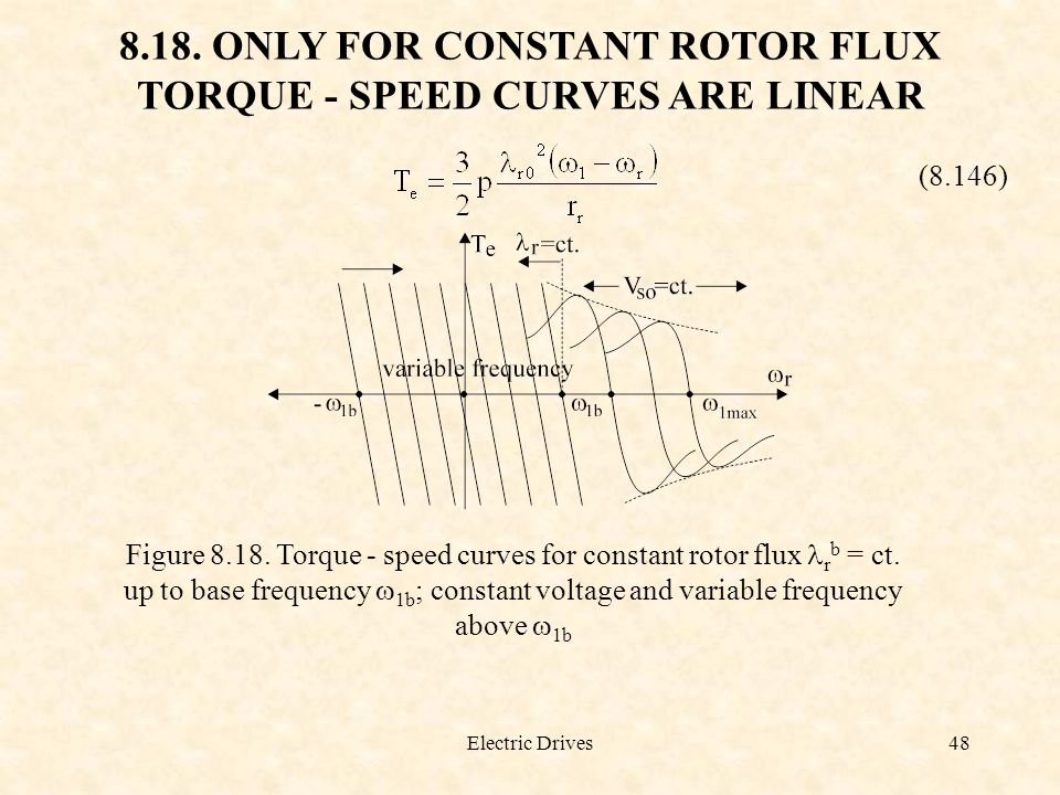 8.18. ONLY FOR CONSTANT ROTOR FLUX TORQUE - SPEED CURVES ARE LINEAR
