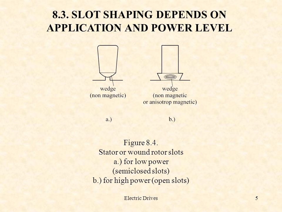 8.3. SLOT SHAPING DEPENDS ON APPLICATION AND POWER LEVEL