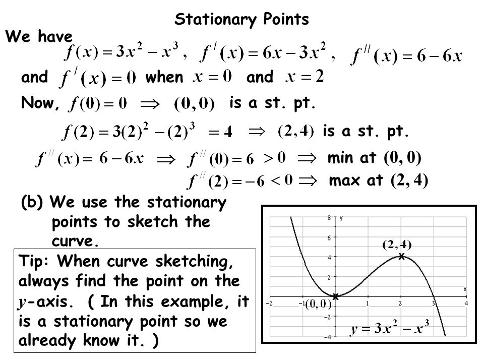 (b) We use the stationary points to sketch the curve. max at (2, 4)