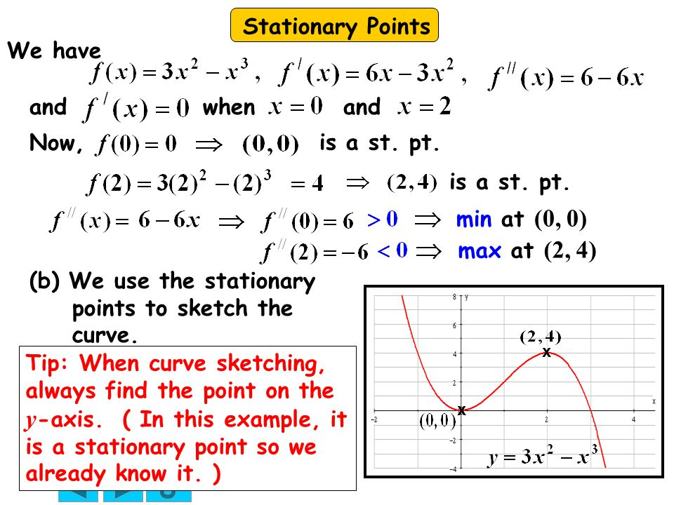 (b) We use the stationary points to sketch the curve.