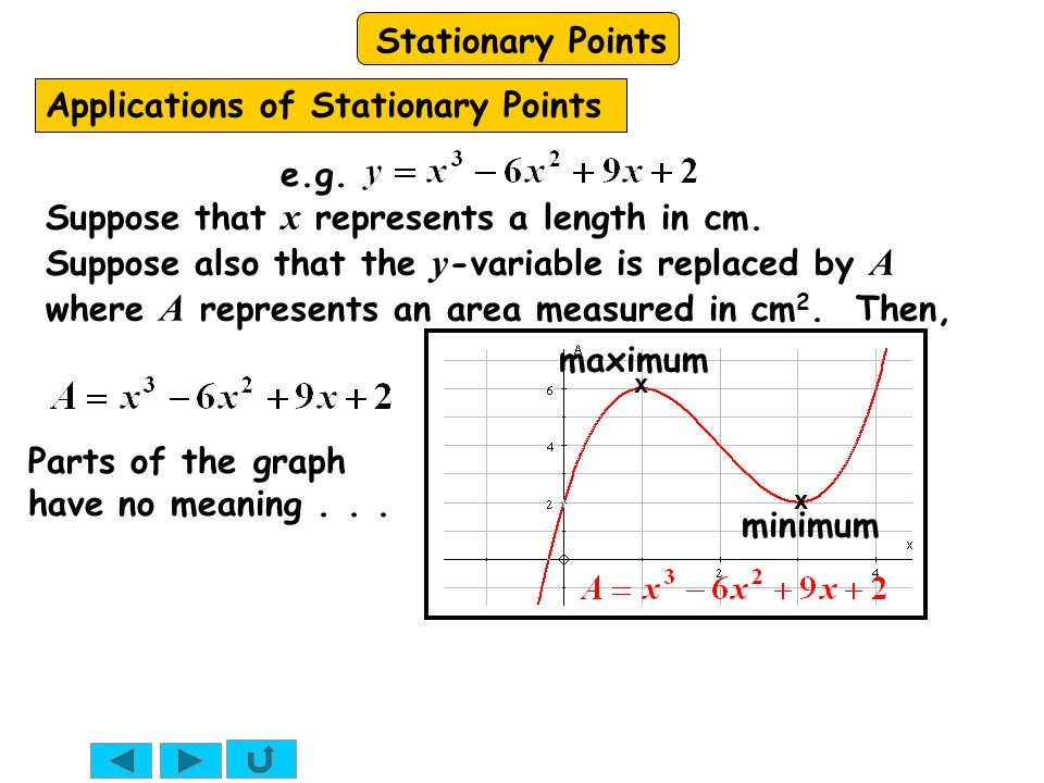 Applications of Stationary Points