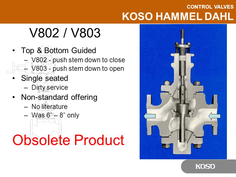 Obsolete Product V802 / V803 Top & Bottom Guided Single seated