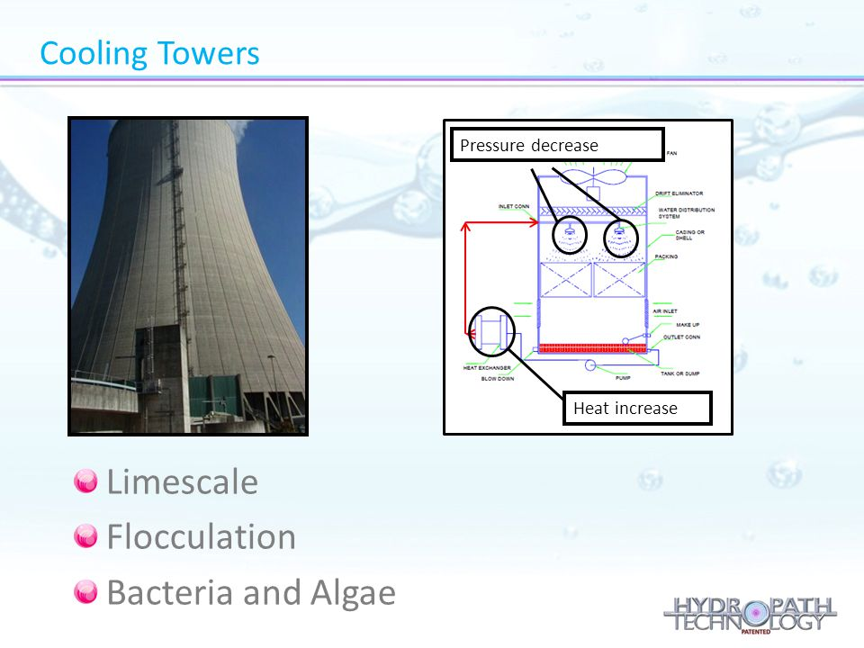 Limescale Flocculation Bacteria and Algae Cooling Towers