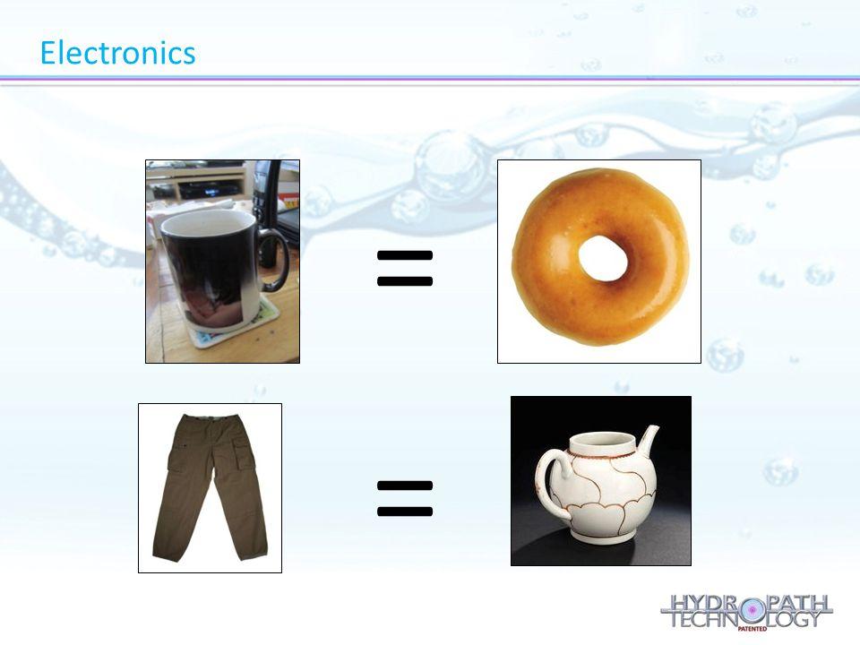 Electronics = =
