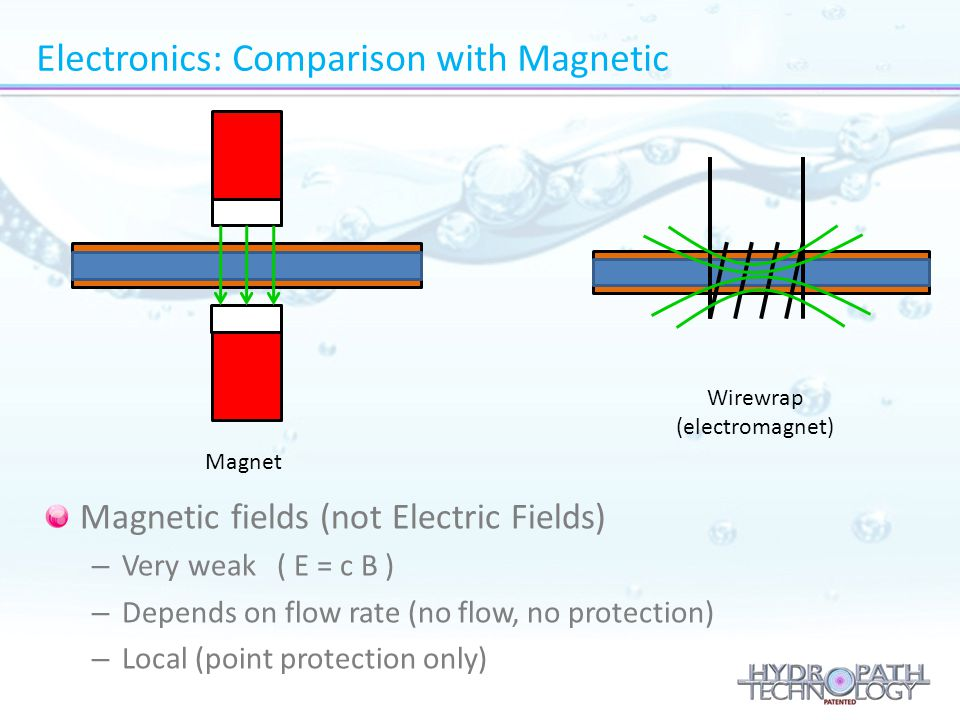 Electronics: Comparison with Magnetic