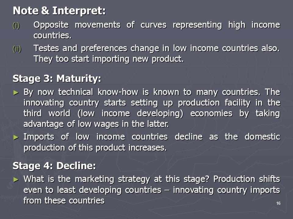 Note & Interpret: Stage 3: Maturity: Stage 4: Decline: