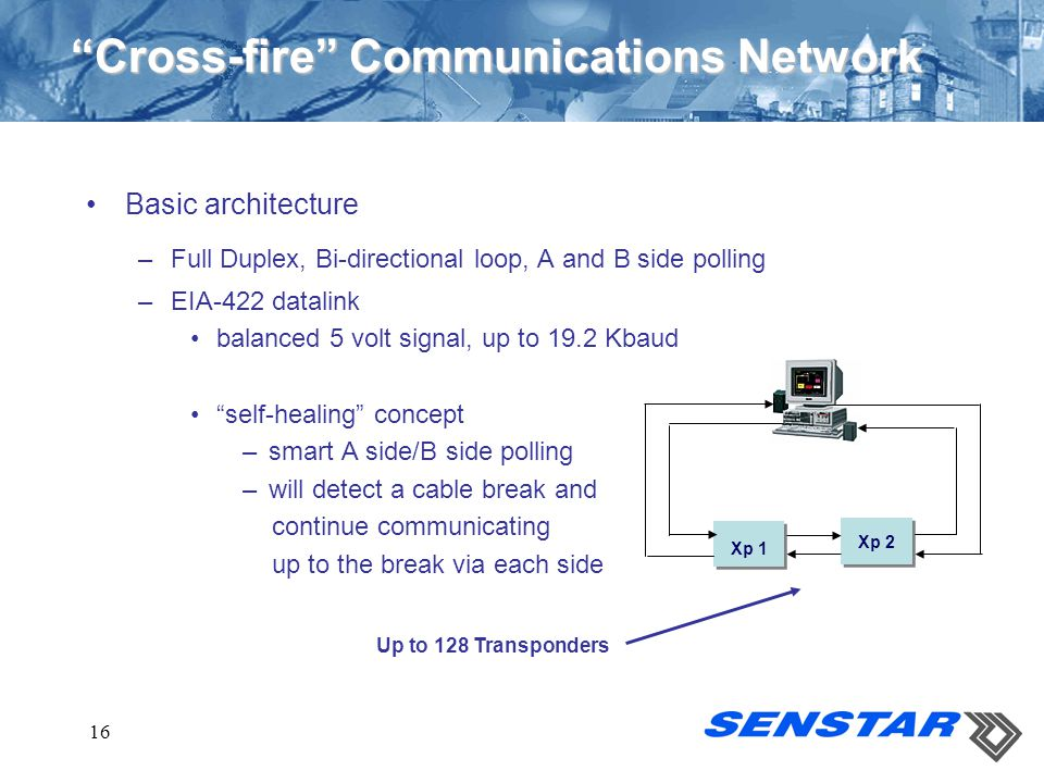 Cross-fire Communications Network