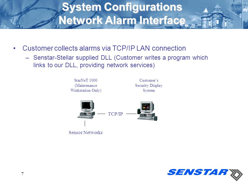 System Configurations Network Alarm Interface
