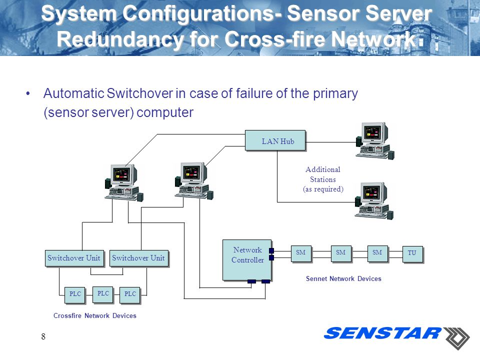 System Configurations- Sensor Server Redundancy for Cross-fire Network