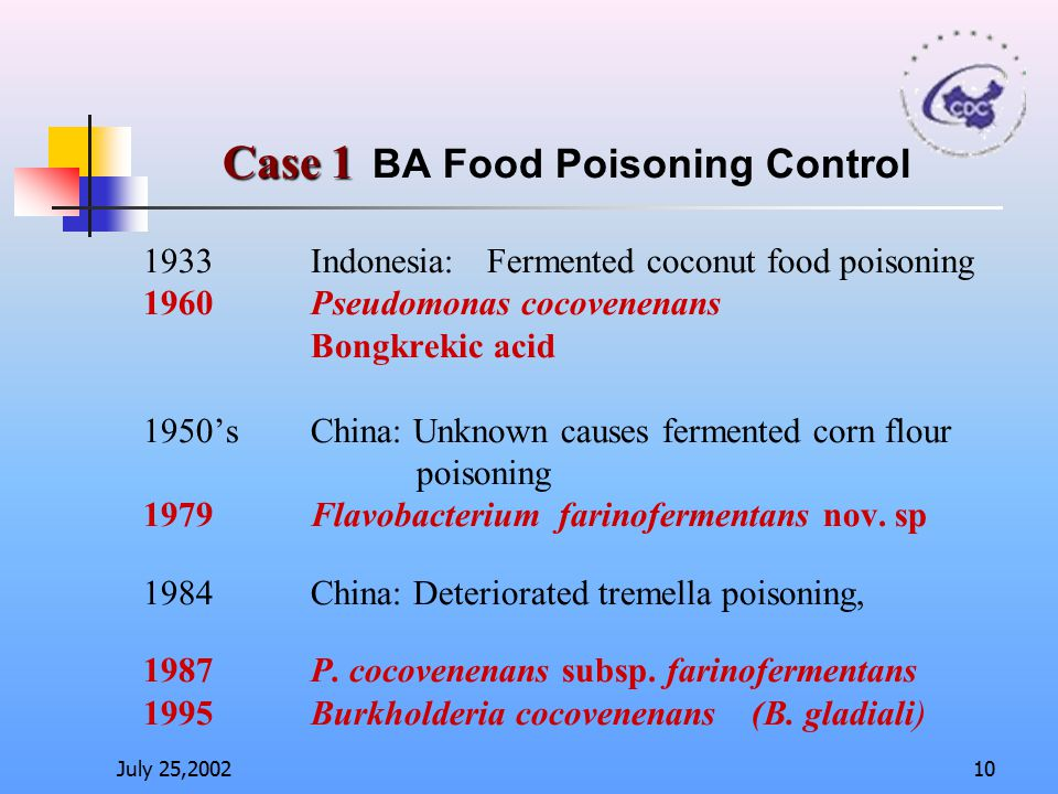 Case 1 BA Food Poisoning Control 1933. Indonesia: