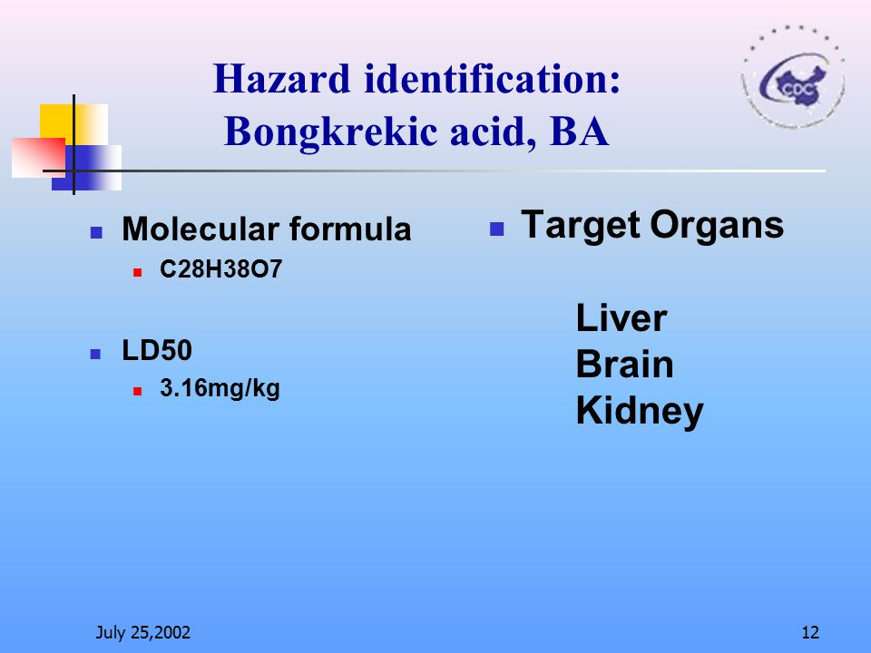 Hazard identification: Bongkrekic acid, BA