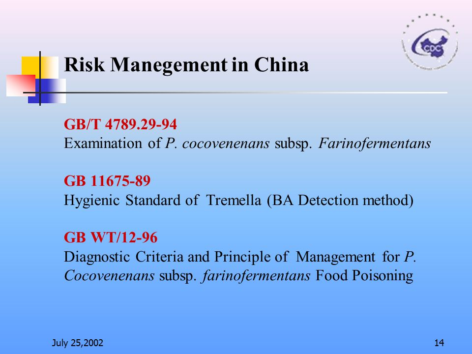 Risk Manegement in China. GB/T 4789. 29-94. Examination of P