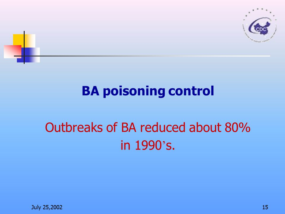 Outbreaks of BA reduced about 80%