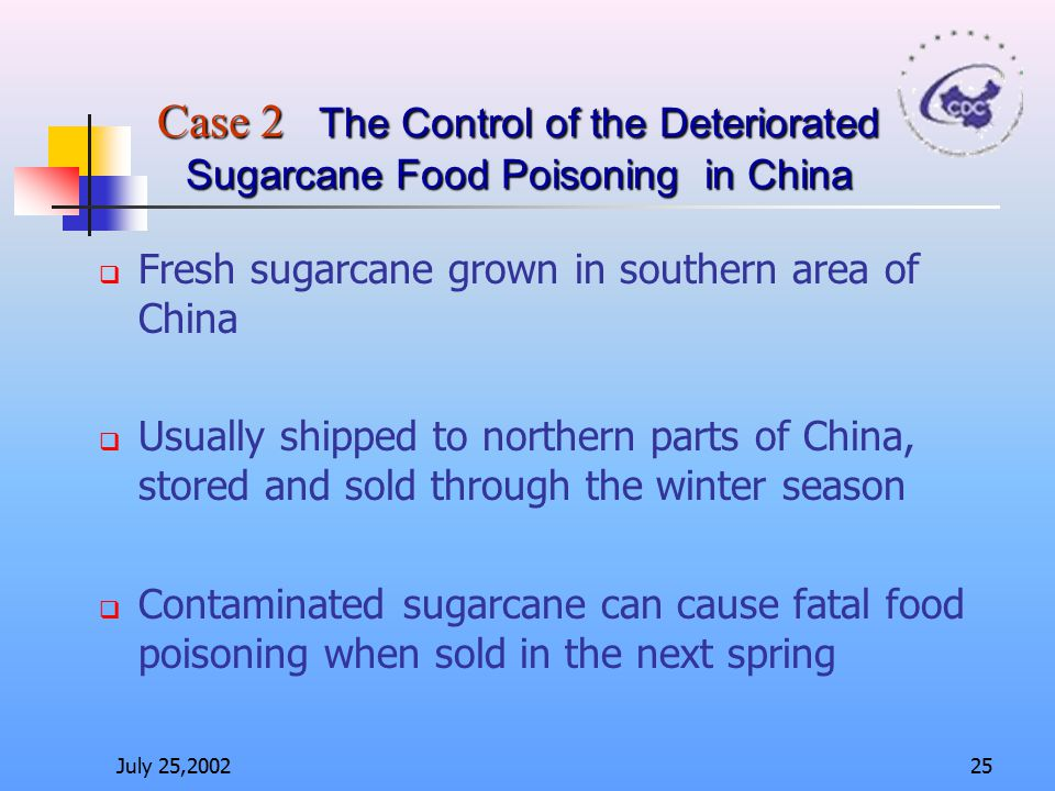 Case 2 The Control of the Deteriorated Sugarcane Food Poisoning in China