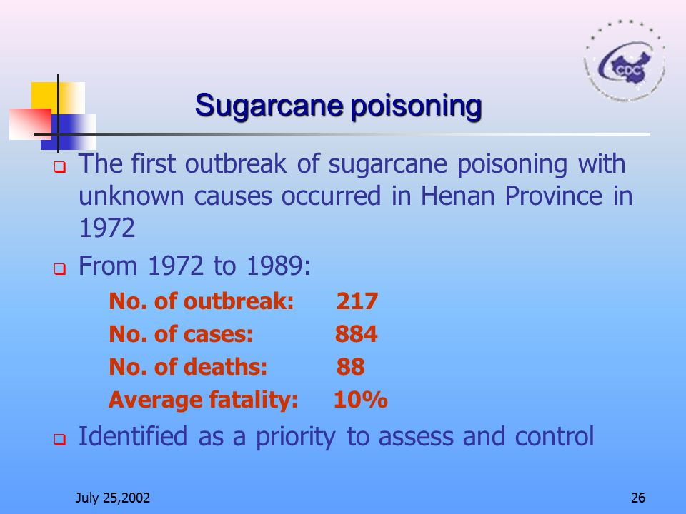 Sugarcane poisoning The first outbreak of sugarcane poisoning with unknown causes occurred in Henan Province in 1972.