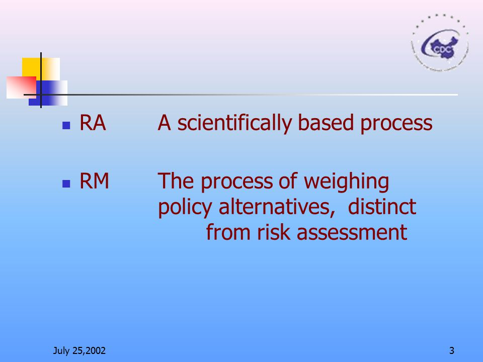 RA A scientifically based process