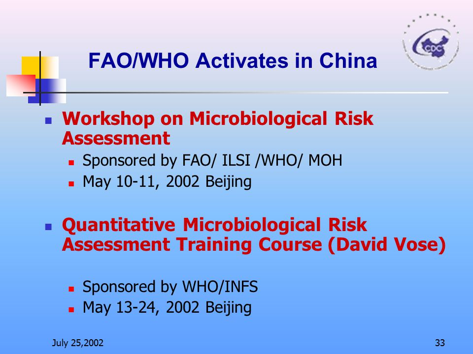 FAO/WHO Activates in China