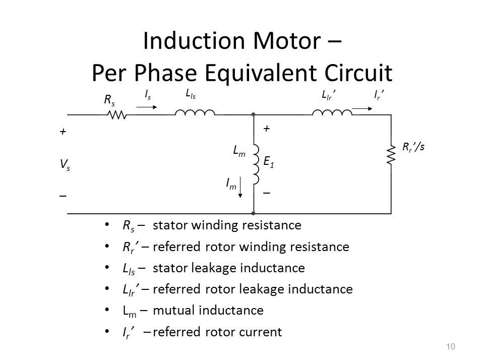 Induction Motor – Per Phase Equivalent Circuit