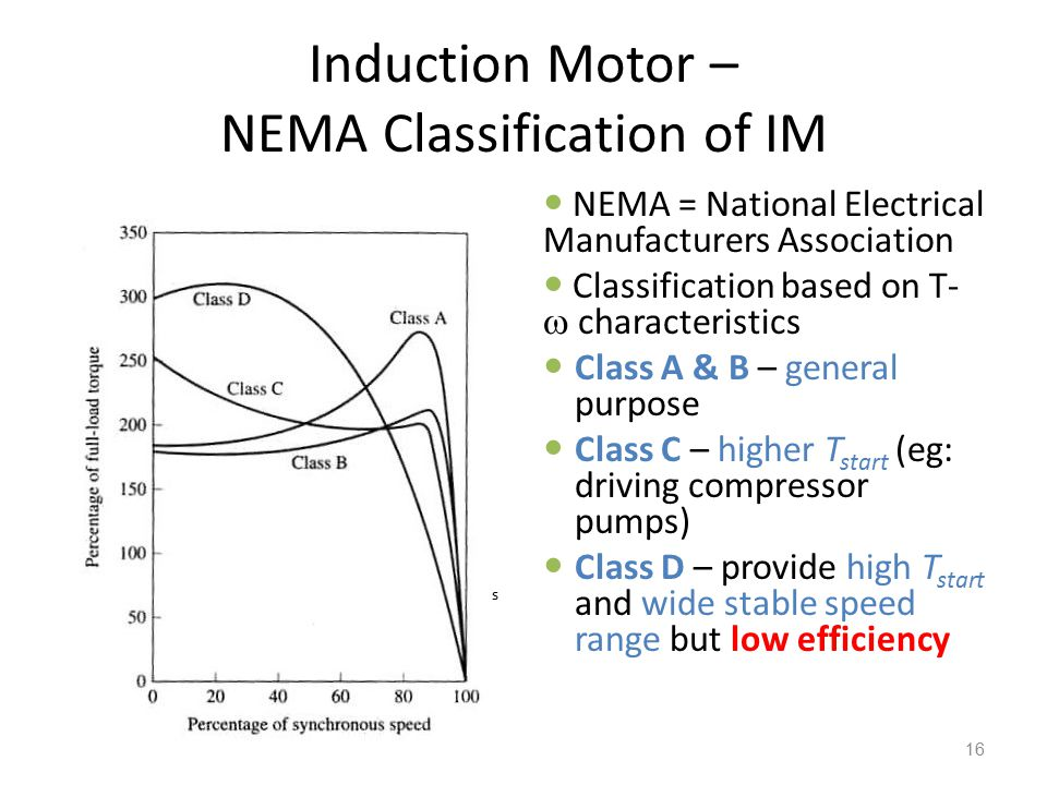 Induction Motor – NEMA Classification of IM
