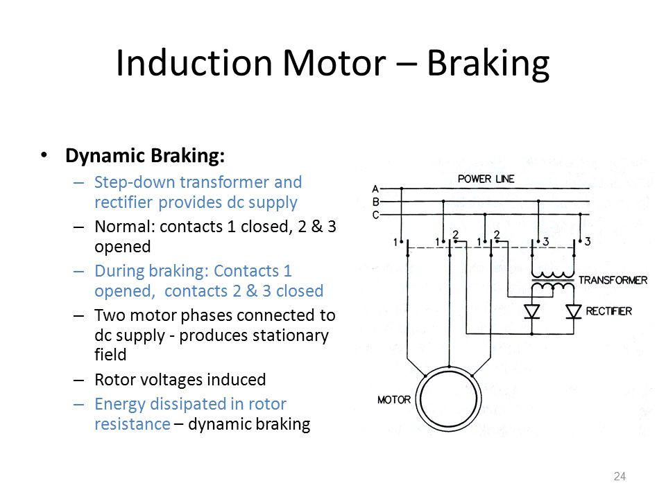 Induction Motor – Braking